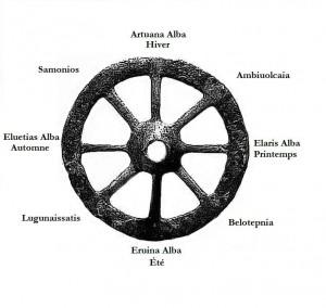 Les Fêtes Celtiques dans page d'acceuil rouelle-gauloise-finale-copy-300x284